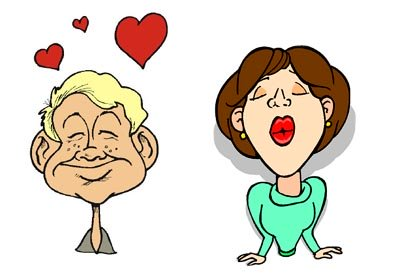 Funny Dating Dictionary: Funny drawing of man in love and woman with pursing lips.